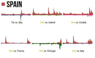 twitter euro 2012