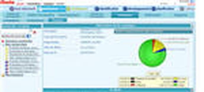Bata mise sur le SaaS pour dématérialiser ses entretiens annuels d'évaluation