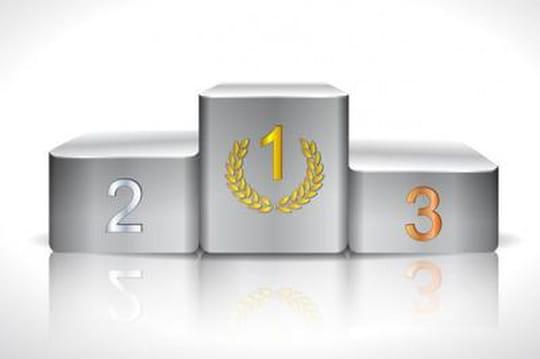 Top 10des entreprises mondiales les plus dynamiques