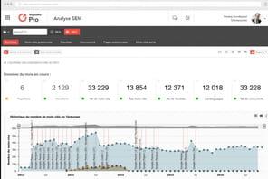 [Info JDN] Webedia acquiert MyPoseo, un outil SEO