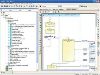 mega process (de mega international) intègre le langage de modélisation uml