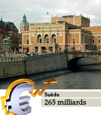 la suèdeest le 34e pays le plus riche du monde.