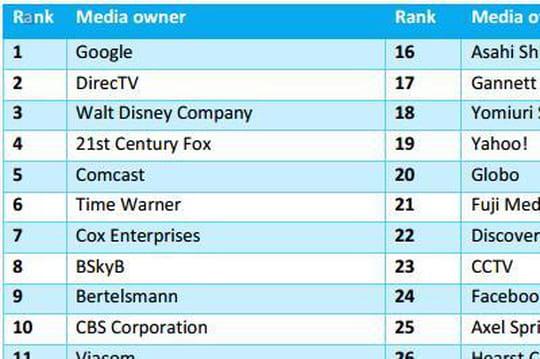 Le top 30 des groupes média dans le monde