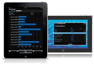 pushbi est également disponible pour la tablette tactile cisco cius.
