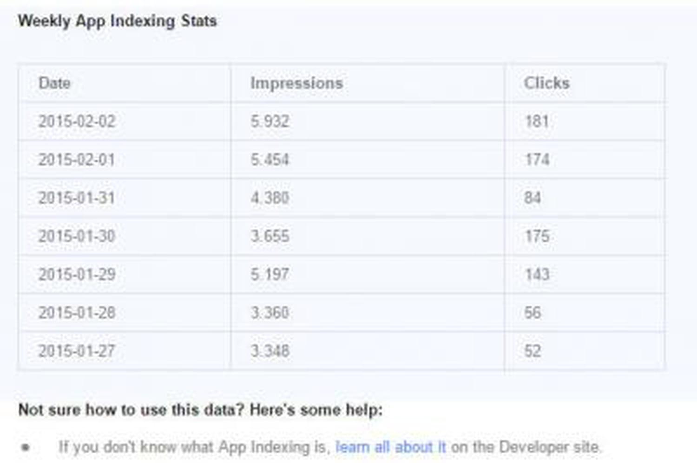 Indexation des apps mobiles: Google envoie les premières statistiques