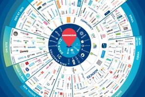 Infographie: découvrez qui sont les acteurs du marketing à la performance
