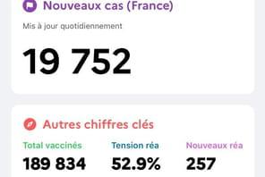 TousAntiCovid: l'application dévoile désormais le nombre de vaccinés