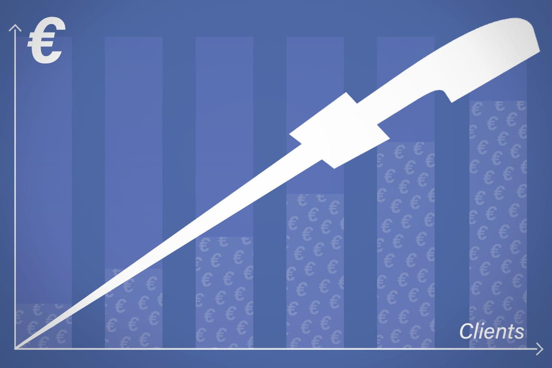 Les coûts d'acquisition sur les réseaux sociaux s'envolent, les DNVB ripostent