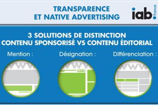 L'IAB France définit les bonnes pratiques du Native Advertising