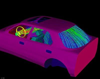 simulation de flux de climatisation d'une voiture