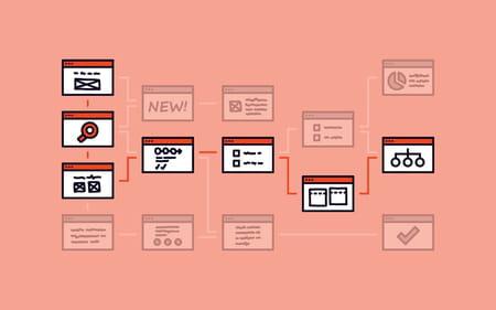 3Tips d'UX fondamentaux pour améliorer le SEO de votre site