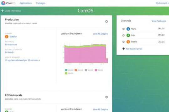 """Linux : CoreOS lève 8 millions, et lance un """"OS-as-a-Service"""" payant"""