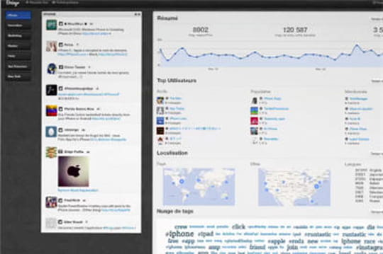 Bringr: l'analyse des tendances sur les réseaux sociaux
