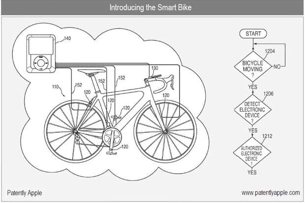 Une bicyclette intelligente multifonctions