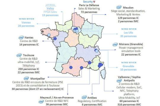 Comment Intel abandonne toute sa R&D en France