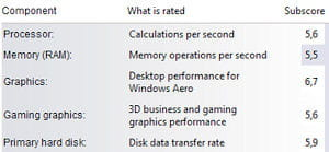 microsoft promet de faire tourner windows 7 sans augmenter la puissance des