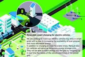 Dans la smart city, Renault transforme ses voitures en réservoirs d'électricité