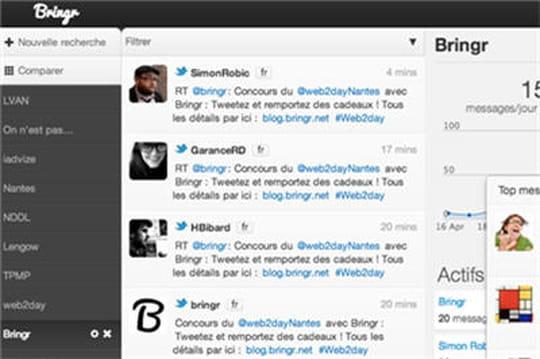 Bringr s'ouvre à la mesure d'impact de l'activité sur Facebook et Twitter