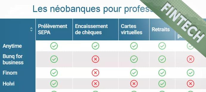 Comparatif des néobanques pour professionnels: laquelle est faite pour vous?