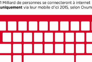 Les 10 tendances social media pour 2015, selon Kantar Media News Intelligence