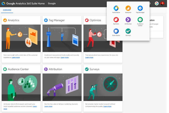 Sondage : Google Survey 360 s'intègre à Google Analytics 360