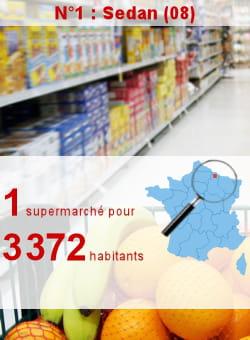 l'insee recense 6 supermarchés à sedan.