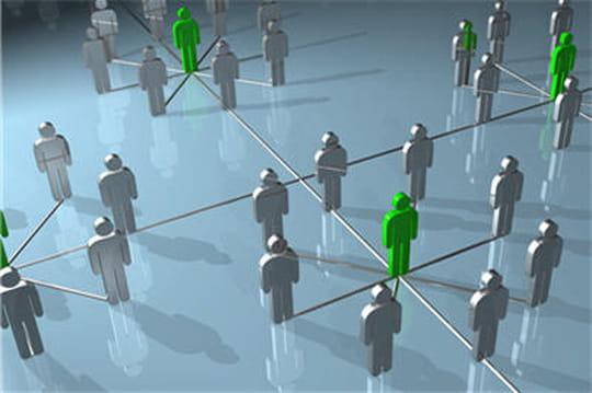 Réseau social d'entreprise: YoolinkPro V3gère les communautés externes