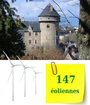 la région pays-de-la-loire totalise 147éoliennes.
