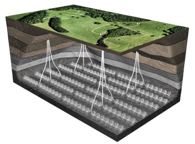 une illustration de forageshorizontaux.chaquefracturation hydraulique
