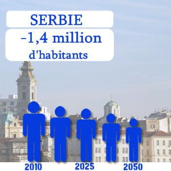 la serbie perdra 1,4 million d'habitants d'ici 2050.