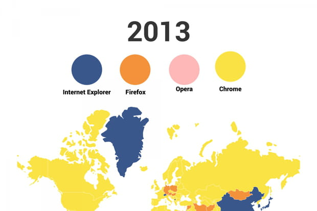 2013 : Chrome commence à s'imposer