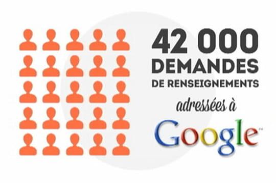 Le Google Transparency Report 2012 en vidéo
