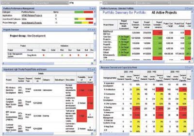 la solution de compuware est disponible en version software as a service