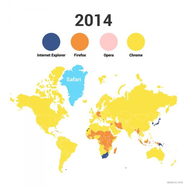2014 : Safari populaire au Groenland