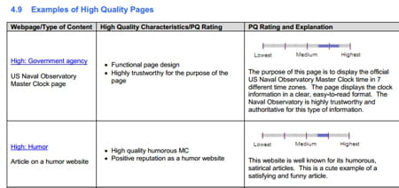examples of high quality pages pr rating