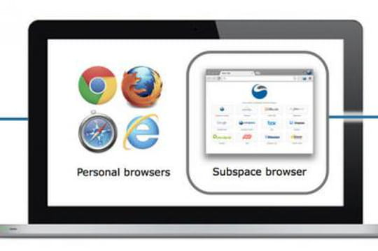 Box s'offre Subspace et son navigateur sécurisé