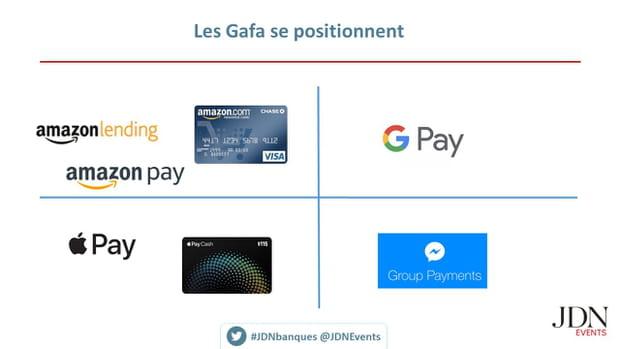 Les Gafa se positionnent dans le secteur bancaire