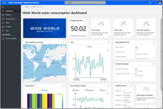IoT: Microsoft se démarque d'AWS en verticalisant son offre