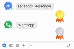 Messageries: Facebook règne sur le marché français