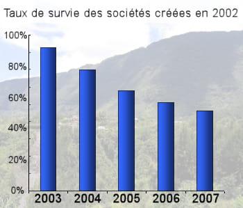 une vue de salaizie. chiffres :insee.