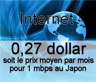 prix moyen mensuelde la connexion internet au japon, par mbps.