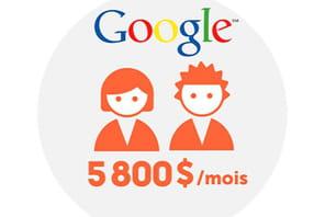 La vie de stagiaire chez Google en vidéo