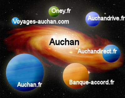 la galaxie web du groupe auchan