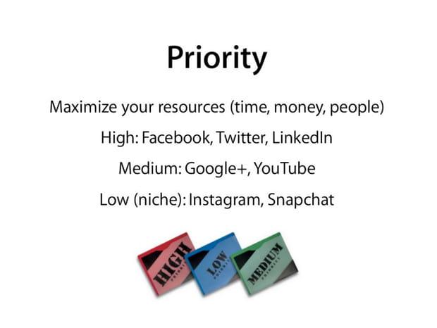 Priorité