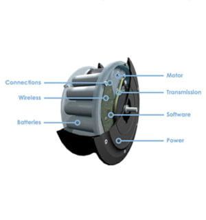 par un système intégré de batterie, la roue d'ez-wheel estadaptable sur tous