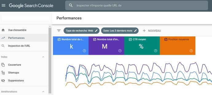 Search Console: comprendre l'outil analytics de Google