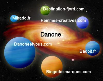 la galaxie web de danone
