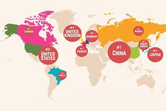 Infographie : les spécificités des 10plus gros marchés e-commerce dans le monde