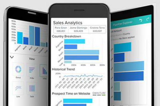 La plateforme Analytics de Salesforce, Wave, met le cap sur le Big Data