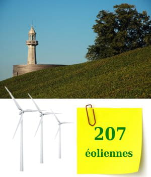la région champagne-ardenne possède 207 éoliennes.